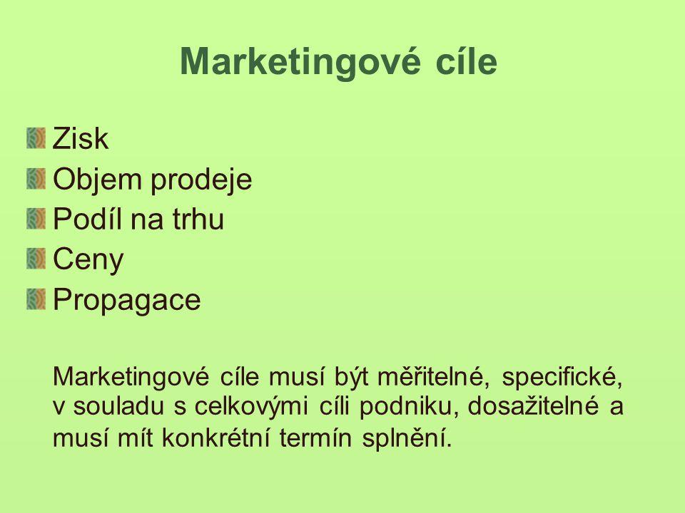 Marketingové cíle Zisk Objem prodeje Podíl na trhu Ceny Propagace Marketingové cíle musí být měřitelné, specifické, v souladu s celkovými cíli podniku, dosažitelné a musí mít konkrétní termín splnění.