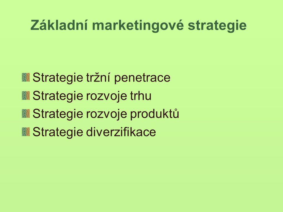 Základní marketingové strategie Strategie tržní penetrace Strategie rozvoje trhu Strategie rozvoje produktů Strategie diverzifikace