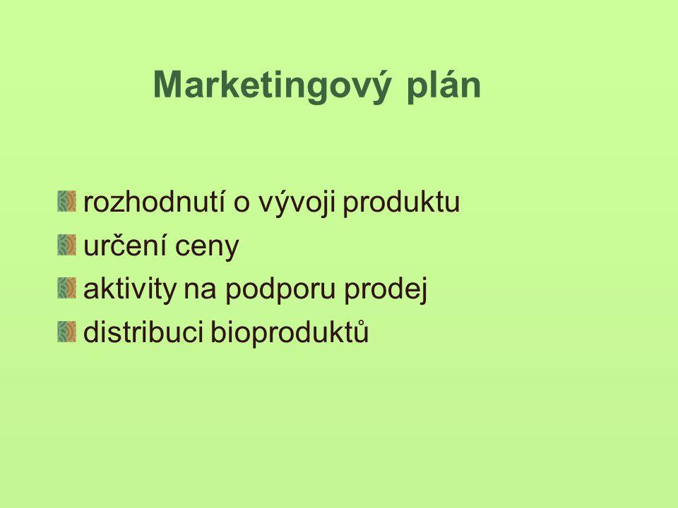 Marketingový plán rozhodnutí o vývoji produktu určení ceny aktivity na podporu prodej distribuci bioproduktů
