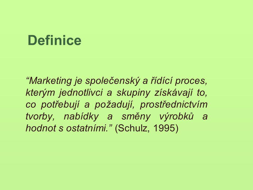Definice Marketing je společenský a řídící proces, kterým jednotlivci a skupiny získávají to, co potřebují a požadují, prostřednictvím tvorby, nabídky a směny výrobků a hodnot s ostatními. (Schulz, 1995)