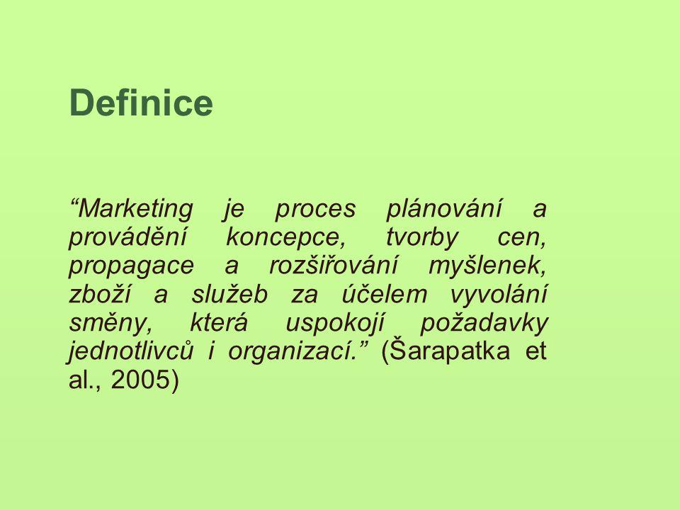Definice Marketing je proces plánování a provádění koncepce, tvorby cen, propagace a rozšiřování myšlenek, zboží a služeb za účelem vyvolání směny, která uspokojí požadavky jednotlivců i organizací. (Šarapatka et al., 2005)