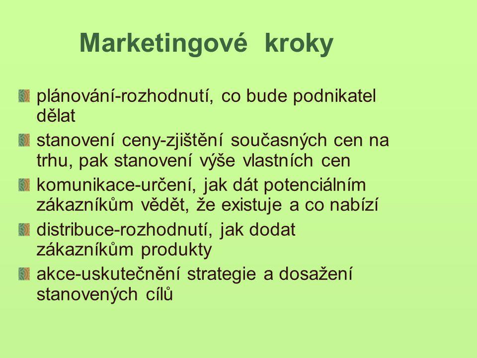 Marketingové kroky plánování-rozhodnutí, co bude podnikatel dělat stanovení ceny-zjištění současných cen na trhu, pak stanovení výše vlastních cen komunikace-určení, jak dát potenciálním zákazníkům vědět, že existuje a co nabízí distribuce-rozhodnutí, jak dodat zákazníkům produkty akce-uskutečnění strategie a dosažení stanovených cílů