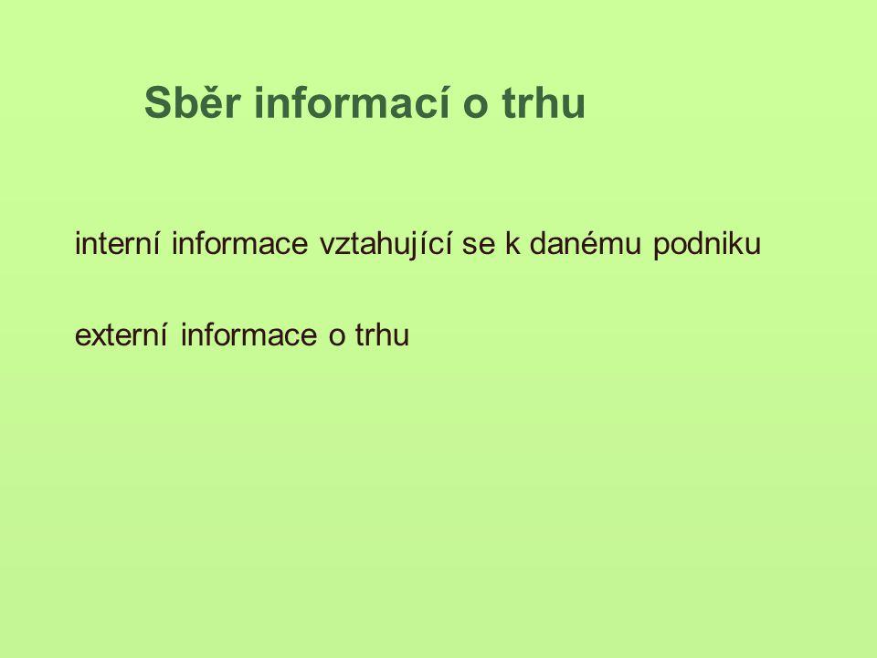 Sběr informací o trhu interní informace vztahující se k danému podniku externí informace o trhu