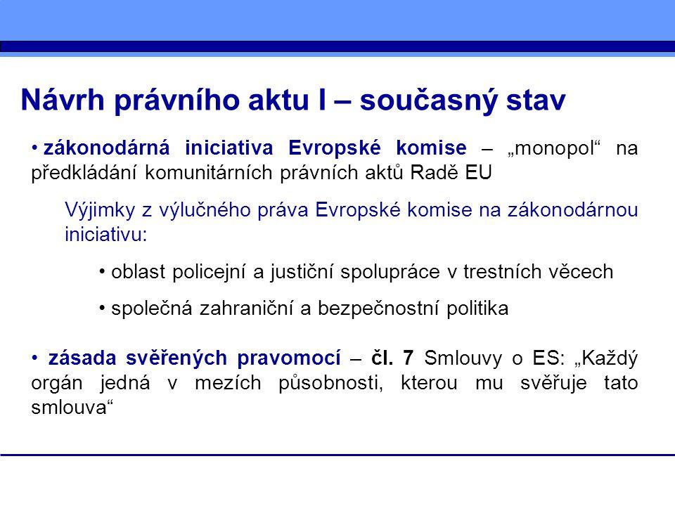 Shrnutí Lisabonská smlouva: obecně zachová právo zákonodárné iniciativy Evropské komise posílí roli Evropského parlamentu a vnitrostátních parlamentů na tvorbu práva EU zjednoduší rozhodovací procedury – spolurozhodovací procedura se stane řádným legislativním postupem zavede rozhodování kvalifikovanou většinou jako obecný způsob hlasování v Radě EU přispěje k větší transparentnosti přijímání prováděcích opatření přispěje ke snížení demokratického deficitu v procesu tvorby práva EU – mimo většího zapojení Evropského parlamentu a vnitrostátních parlamentů do legislativního procesu: - právo lidové iniciativy – čl.