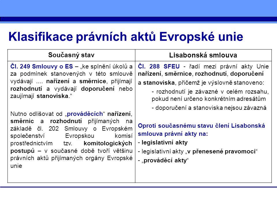 """Klasifikace právních aktů Evropské unie Současný stav Lisabonská smlouva Čl. 249 Smlouvy o ES – """"ke splnění úkolů a za podmínek stanovených v této sml"""