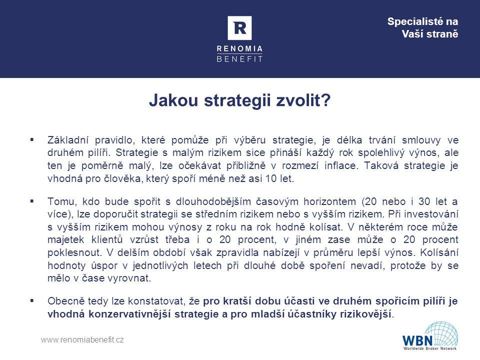 Specialisté na Vaší straně Jakou strategii zvolit?  Základní pravidlo, které pomůže při výběru strategie, je délka trvání smlouvy ve druhém pilíři. S