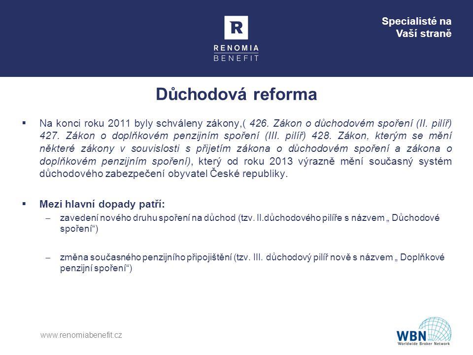 Důchodová reforma  Na konci roku 2011 byly schváleny zákony,( 426. Zákon o důchodovém spoření (II. pilíř) 427. Zákon o doplňkovém penzijním spoření (
