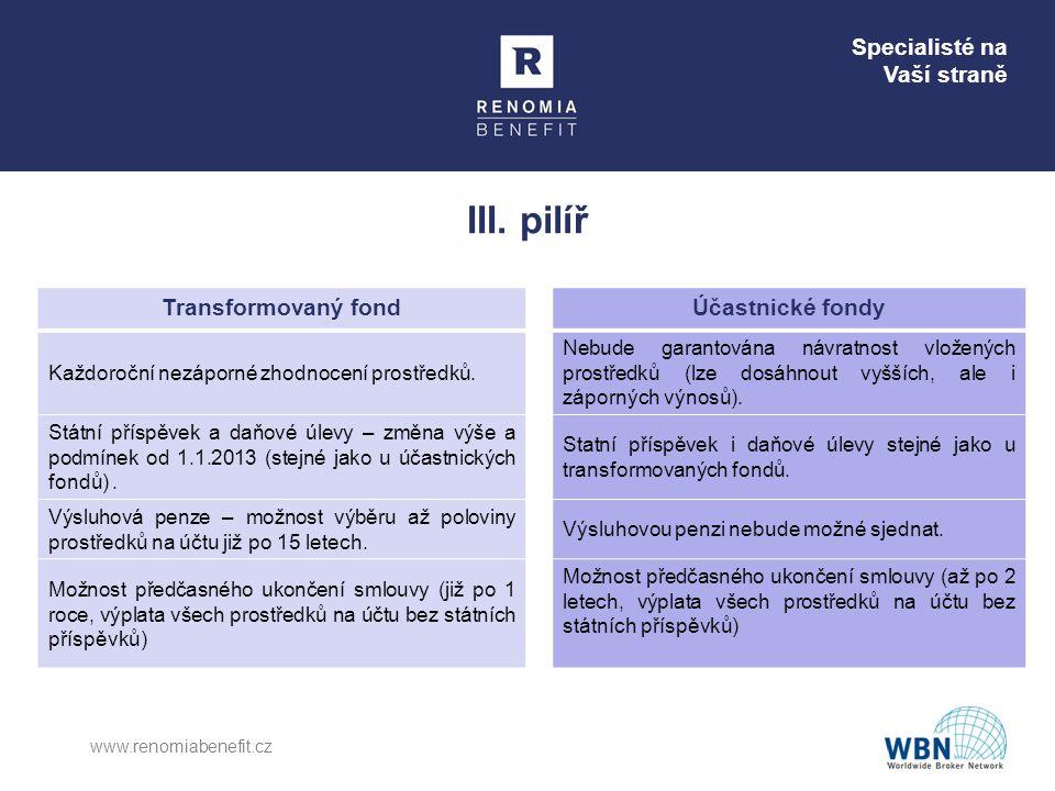 Specialisté na Vaší straně III. pilíř www.renomiabenefit.cz Transformovaný fondÚčastnické fondy Každoroční nezáporné zhodnocení prostředků. Nebude gar