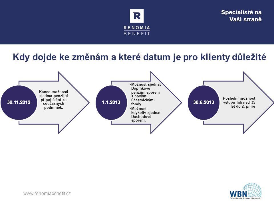 Specialisté na Vaší straně Kdy dojde ke změnám a které datum je pro klienty důležité www.renomiabenefit.cz Konec možnosti sjednat penzijní připojištění za současných podmínek.