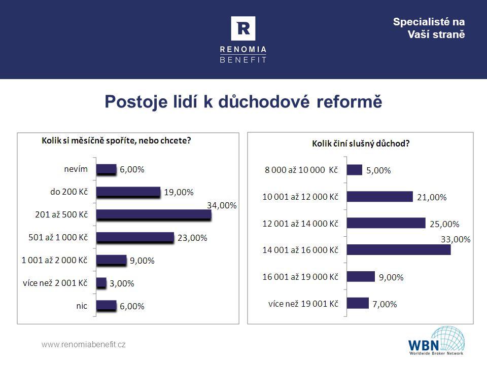 Specialisté na Vaší straně Postoje lidí k důchodové reformě www.renomiabenefit.cz