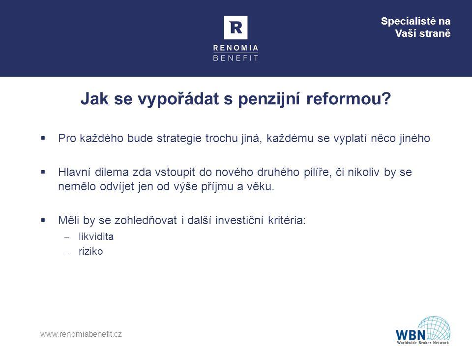 Specialisté na Vaší straně Jak se vypořádat s penzijní reformou?  Pro každého bude strategie trochu jiná, každému se vyplatí něco jiného  Hlavní dil
