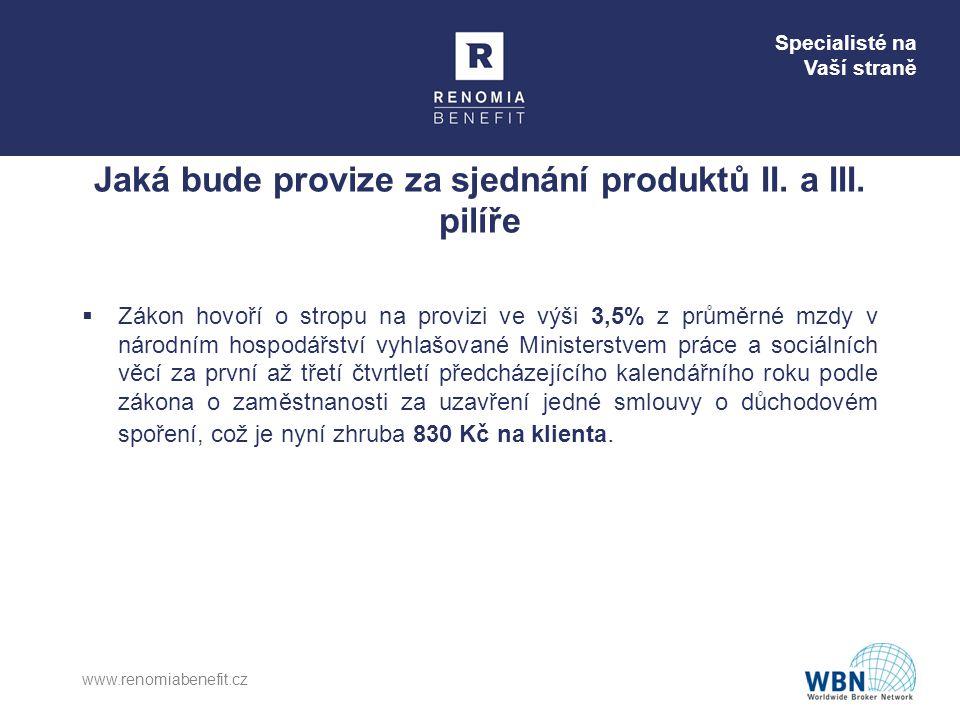 Specialisté na Vaší straně Jaká bude provize za sjednání produktů II. a III. pilíře  Zákon hovoří o stropu na provizi ve výši 3,5% z průměrné mzdy v