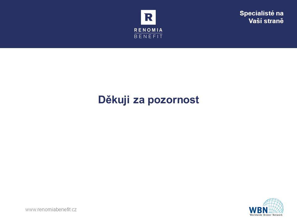 Specialisté na Vaší straně Děkuji za pozornost www.renomiabenefit.cz