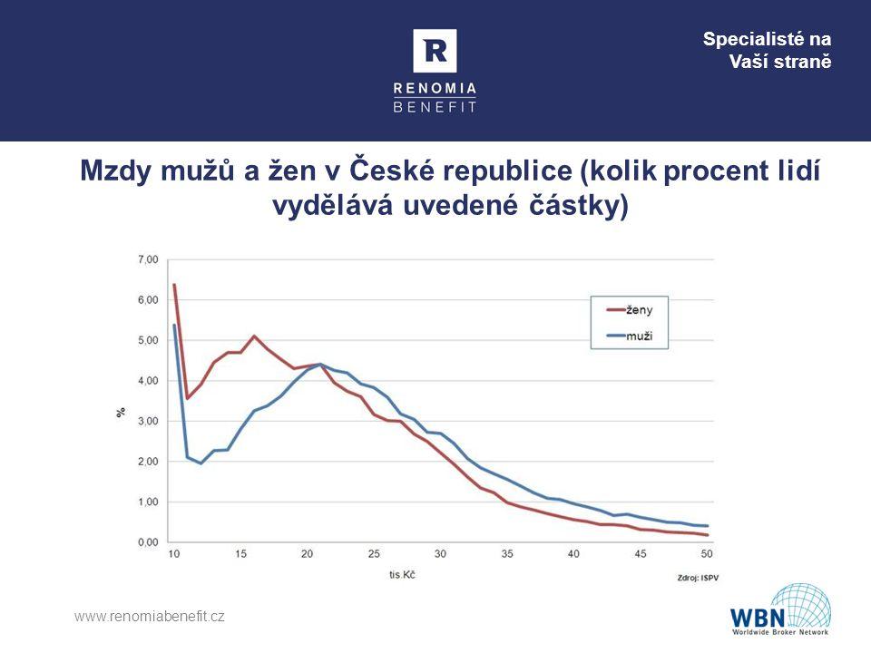 Specialisté na Vaší straně Mzdy mužů a žen v České republice (kolik procent lidí vydělává uvedené částky) www.renomiabenefit.cz
