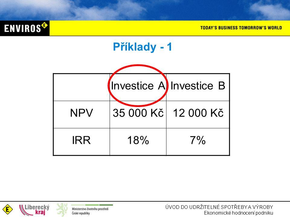 ÚVOD DO UDRŽITELNÉ SPOTŘEBY A VÝROBY Ekonomické hodnocení podniku Příklady - 1 Investice AInvestice B NPV35 000 Kč12 000 Kč IRR18%7%