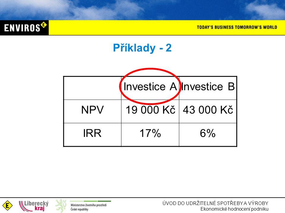 ÚVOD DO UDRŽITELNÉ SPOTŘEBY A VÝROBY Ekonomické hodnocení podniku Příklady - 2 Investice AInvestice B NPV19 000 Kč43 000 Kč IRR17%6%