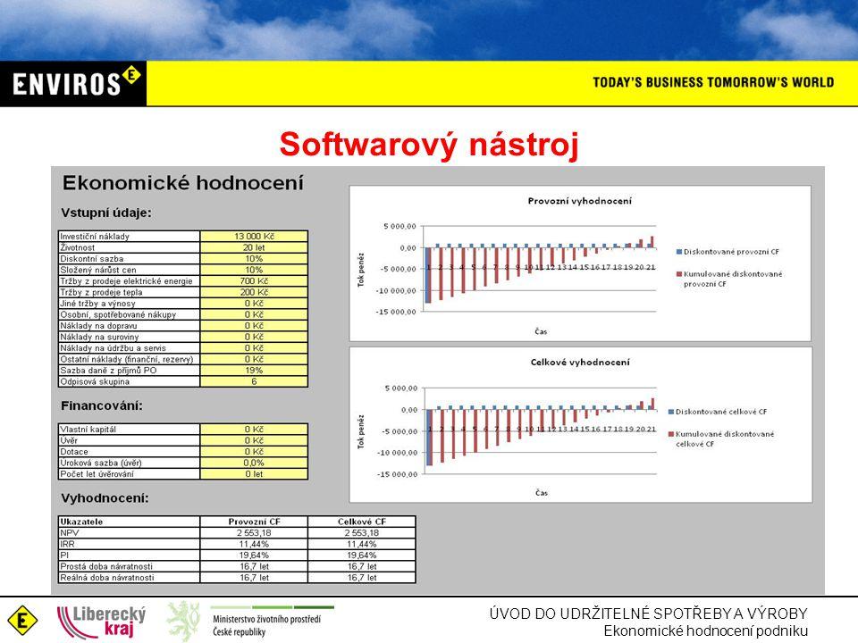 ÚVOD DO UDRŽITELNÉ SPOTŘEBY A VÝROBY Ekonomické hodnocení podniku Softwarový nástroj