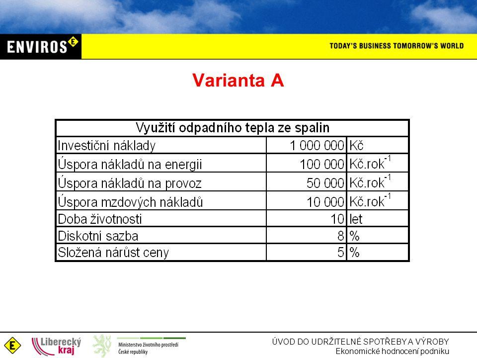 ÚVOD DO UDRŽITELNÉ SPOTŘEBY A VÝROBY Ekonomické hodnocení podniku Varianta A