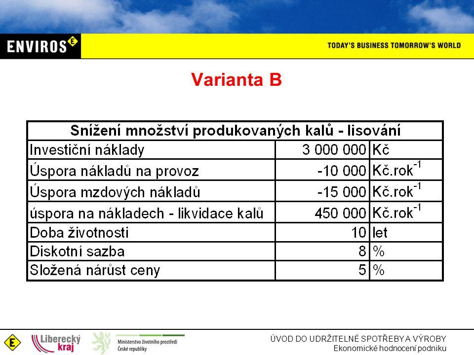 ÚVOD DO UDRŽITELNÉ SPOTŘEBY A VÝROBY Ekonomické hodnocení podniku Varianta B