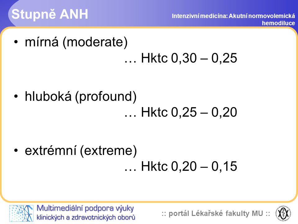 :: portál Lékařské fakulty MU :: Stupně ANH mírná (moderate) … Hktc 0,30 – 0,25 hluboká (profound) … Hktc 0,25 – 0,20 extrémní (extreme) … Hktc 0,20 – 0,15 Intenzivní medicína: Akutní normovolemická hemodiluce