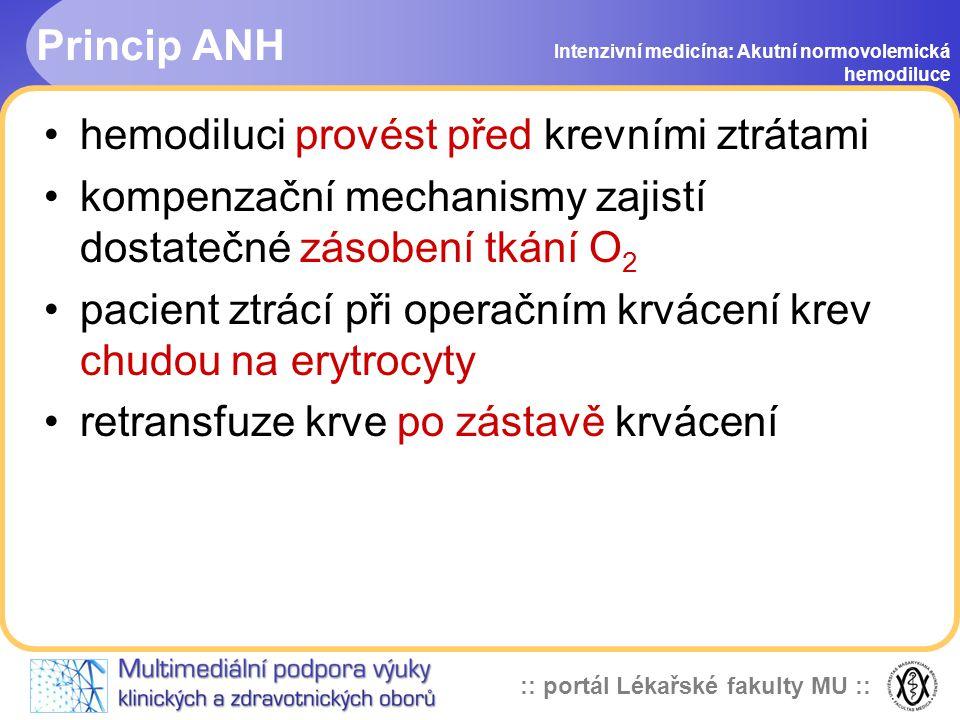 :: portál Lékařské fakulty MU :: Princip ANH hemodiluci provést před krevními ztrátami kompenzační mechanismy zajistí dostatečné zásobení tkání O 2 pacient ztrácí při operačním krvácení krev chudou na erytrocyty retransfuze krve po zástavě krvácení Intenzivní medicína: Akutní normovolemická hemodiluce