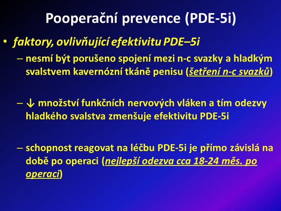 Pooperační prevence (PDE-5i) faktory, ovlivňující efektivitu PDE–5i – nesmí být porušeno spojení mezi n-c svazky a hladkým svalstvem kavernózní tkáně penisu (šetření n-c svazků) – ↓ množství funkčních nervových vláken a tím odezvy hladkého svalstva zmenšuje efektivitu PDE-5i – schopnost reagovat na léčbu PDE-5i je přímo závislá na době po operaci (nejlepší odezva cca 18-24 měs.