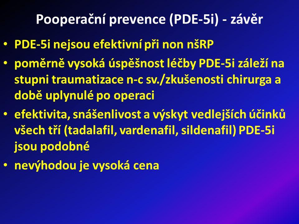 Pooperační prevence (PDE-5i) - závěr PDE-5i nejsou efektivní při non nšRP poměrně vysoká úspěšnost léčby PDE-5i záleží na stupni traumatizace n-c sv./zkušenosti chirurga a době uplynulé po operaci efektivita, snášenlivost a výskyt vedlejších účinků všech tří (tadalafil, vardenafil, sildenafil) PDE-5i jsou podobné nevýhodou je vysoká cena