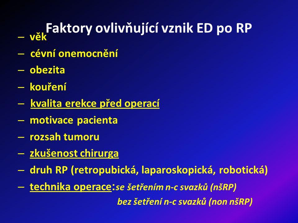 Faktory ovlivňující vznik ED po RP – věk – cévní onemocnění – obezita – kouření – kvalita erekce před operací – motivace pacienta – rozsah tumoru – zkušenost chirurga – druh RP (retropubická, laparoskopická, robotická) – technika operace : se šetřením n-c svazků (nšRP) bez šetření n-c svazků (non nšRP)