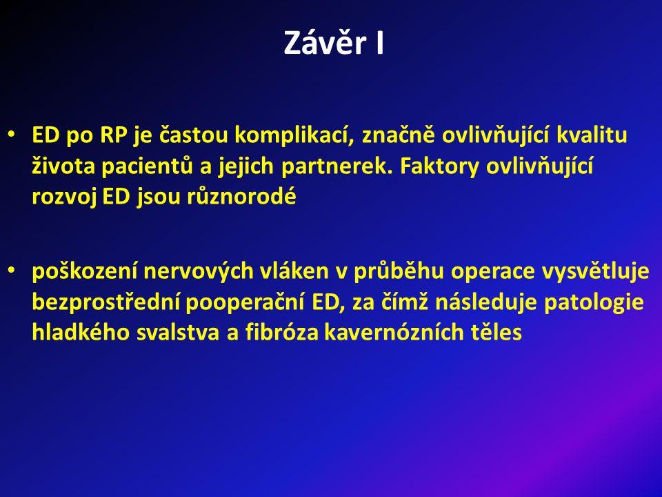 Závěr I ED po RP je častou komplikací, značně ovlivňující kvalitu života pacientů a jejich partnerek.