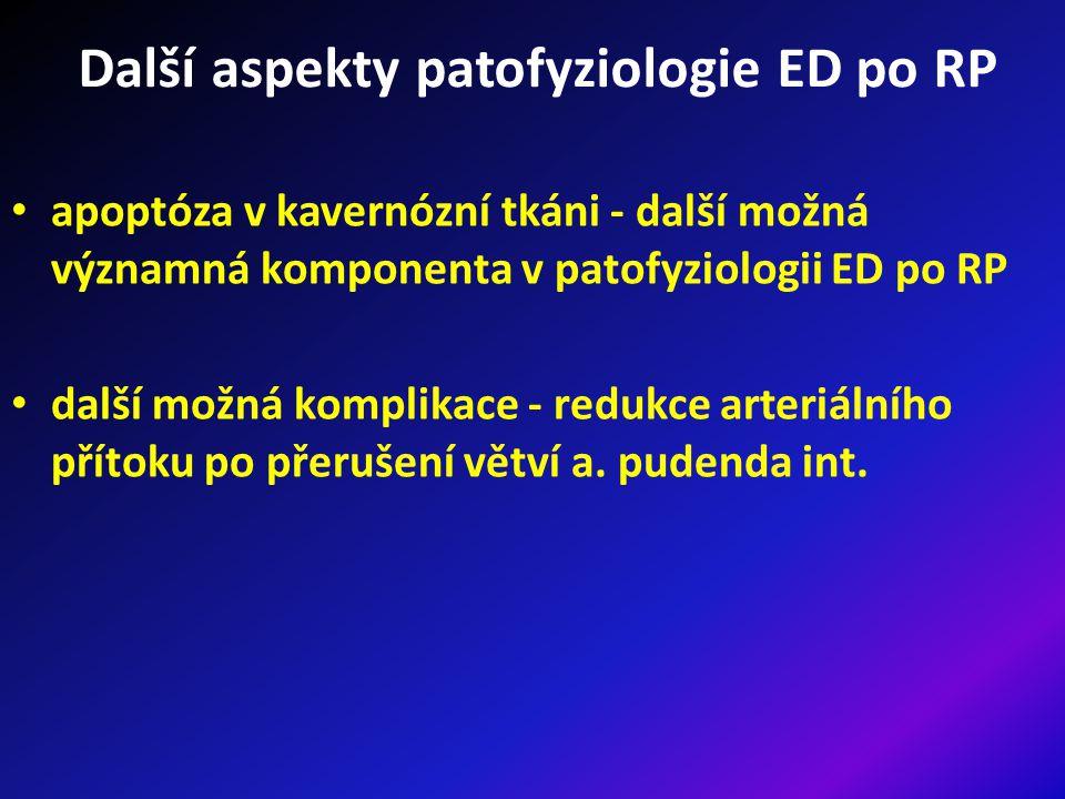 Prevence ED po RP předoperační prevence peroperační prevence pooperační prevence (rehabilitace erektilní funkce)