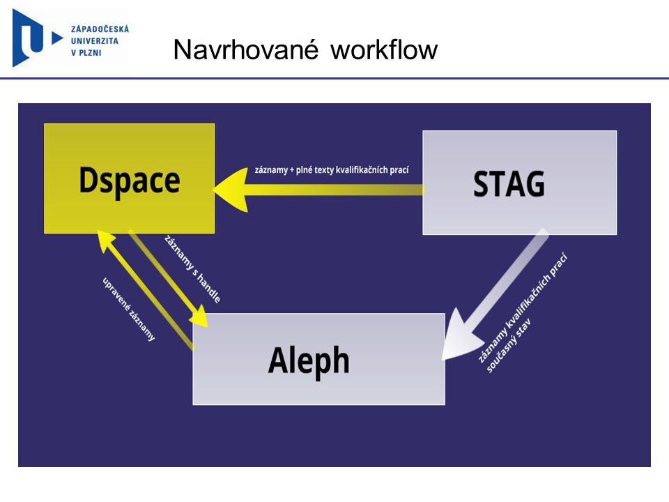 Navrhované workflow