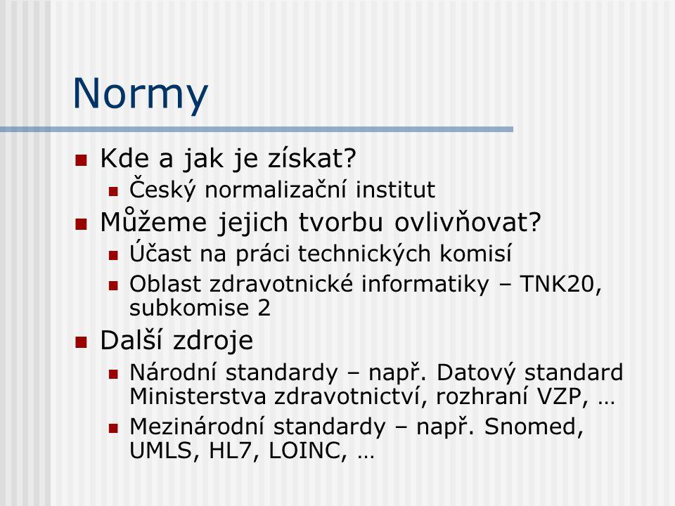 Normy Kde a jak je získat. Český normalizační institut Můžeme jejich tvorbu ovlivňovat.