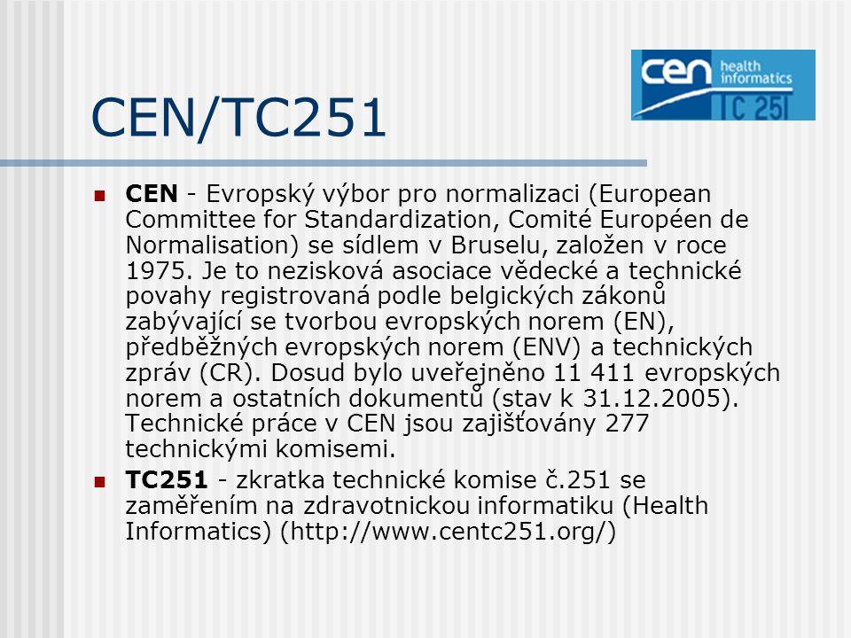CEN/TC251 CEN - Evropský výbor pro normalizaci (European Committee for Standardization, Comité Européen de Normalisation) se sídlem v Bruselu, založen v roce 1975.