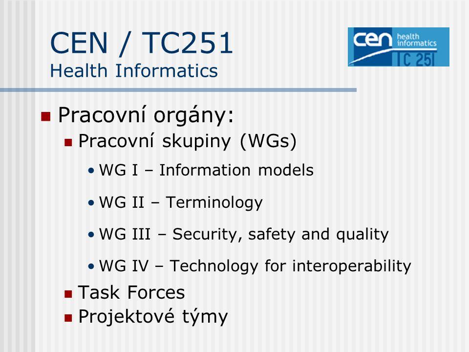 CEN / TC251 Health Informatics Pracovní orgány: Pracovní skupiny (WGs) WG I – Information models WG II – Terminology WG III – Security, safety and quality WG IV – Technology for interoperability Task Forces Projektové týmy
