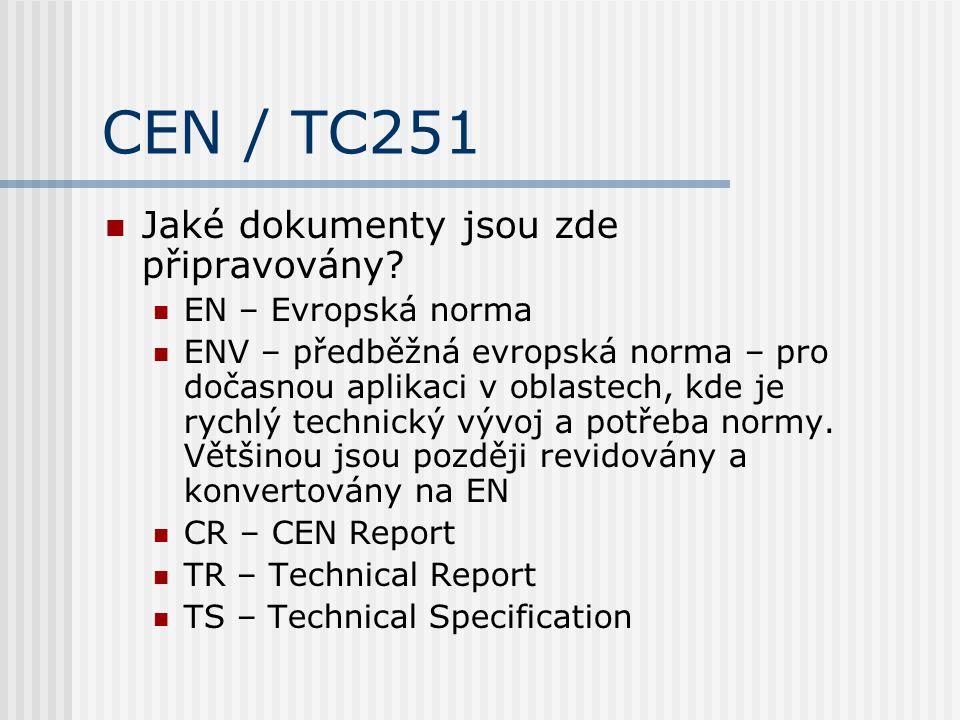 CEN / TC251 Jaké dokumenty jsou zde připravovány.