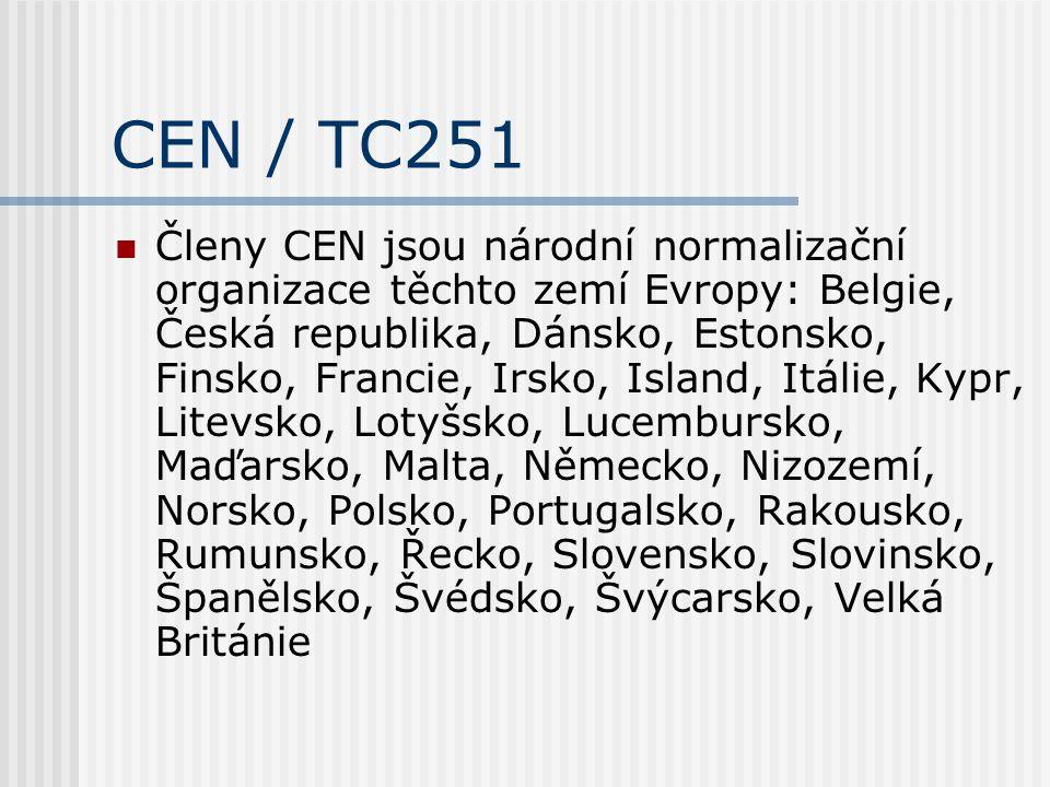 CEN / TC251 Členy CEN jsou národní normalizační organizace těchto zemí Evropy: Belgie, Česká republika, Dánsko, Estonsko, Finsko, Francie, Irsko, Island, Itálie, Kypr, Litevsko, Lotyšsko, Lucembursko, Maďarsko, Malta, Německo, Nizozemí, Norsko, Polsko, Portugalsko, Rakousko, Rumunsko, Řecko, Slovensko, Slovinsko, Španělsko, Švédsko, Švýcarsko, Velká Británie