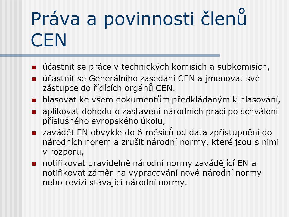 Normy Kde a jak je získat.Český normalizační institut Můžeme jejich tvorbu ovlivňovat.