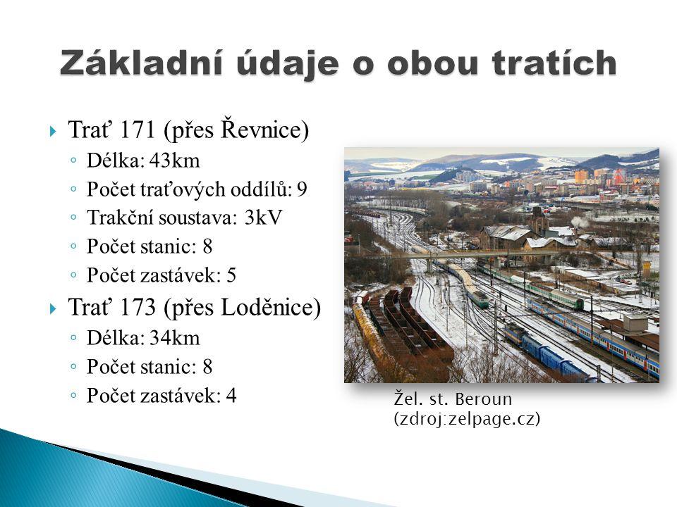  Trať 171 (přes Řevnice) ◦ Délka: 43km ◦ Počet traťových oddílů: 9 ◦ Trakční soustava: 3kV ◦ Počet stanic: 8 ◦ Počet zastávek: 5  Trať 173 (přes Lod