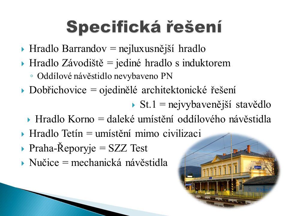  Hradlo Barrandov = nejluxusnější hradlo  Hradlo Závodiště = jediné hradlo s induktorem ◦ Oddílové návěstidlo nevybaveno PN  Dobřichovice = ojedině