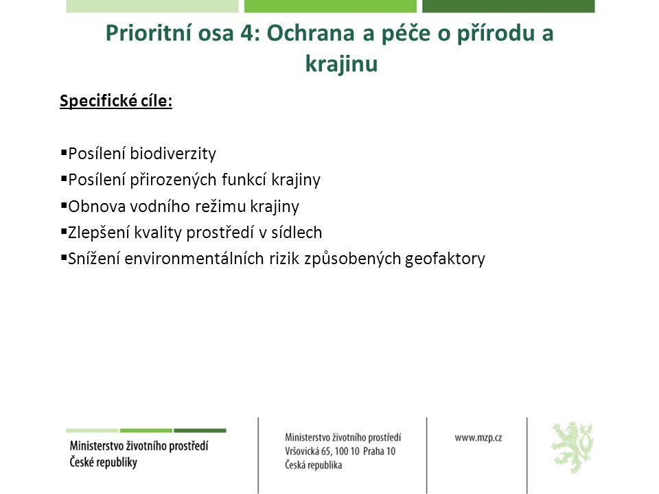 Prioritní osa 4: Ochrana a péče o přírodu a krajinu Specifické cíle:  Posílení biodiverzity  Posílení přirozených funkcí krajiny  Obnova vodního režimu krajiny  Zlepšení kvality prostředí v sídlech  Snížení environmentálních rizik způsobených geofaktory