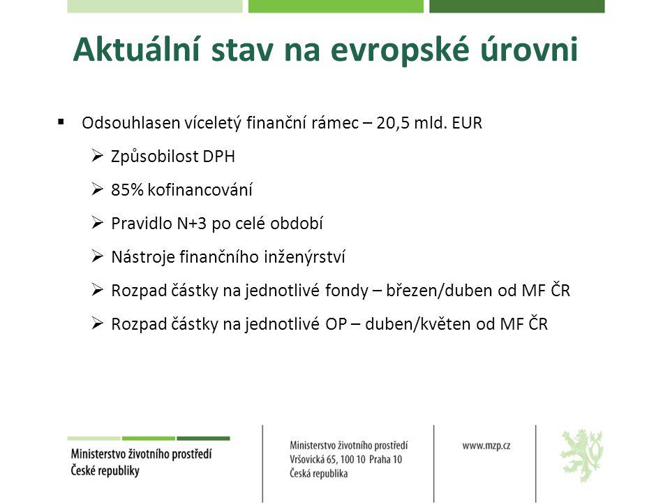 Aktuální stav na evropské úrovni  Odsouhlasen víceletý finanční rámec – 20,5 mld.