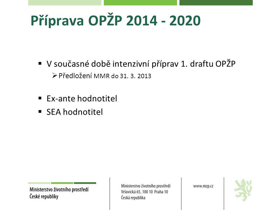 Příprava OPŽP 2014 - 2020  V současné době intenzivní příprav 1.