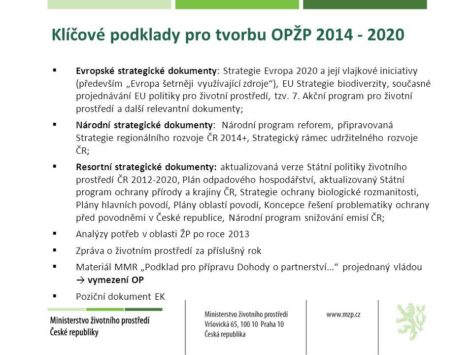 """Klíčové podklady pro tvorbu OPŽP 2014 - 2020  Evropské strategické dokumenty: Strategie Evropa 2020 a její vlajkové iniciativy (především """"Evropa šetrněji využívající zdroje ), EU Strategie biodiverzity, současné projednávání EU politiky pro životní prostředí, tzv."""
