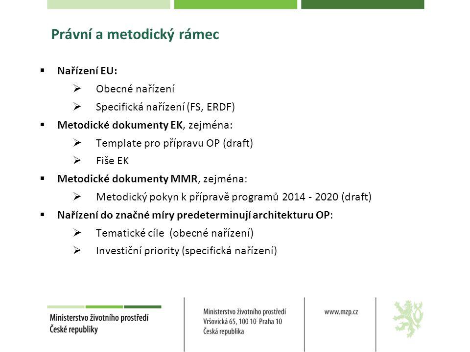 Právní a metodický rámec  Nařízení EU:  Obecné nařízení  Specifická nařízení (FS, ERDF)  Metodické dokumenty EK, zejména:  Template pro přípravu OP (draft)  Fiše EK  Metodické dokumenty MMR, zejména:  Metodický pokyn k přípravě programů 2014 - 2020 (draft)  Nařízení do značné míry predeterminují architekturu OP:  Tematické cíle (obecné nařízení)  Investiční priority (specifická nařízení)
