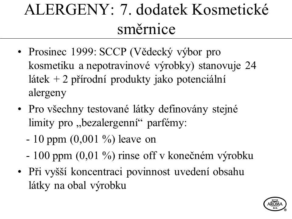 ALERGENY: 7. dodatek Kosmetické směrnice Prosinec 1999: SCCP (Vědecký výbor pro kosmetiku a nepotravinové výrobky) stanovuje 24 látek + 2 přírodní pro