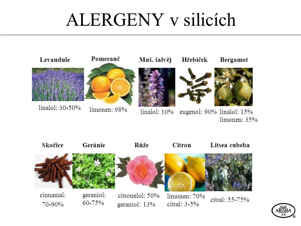 ALERGENY v silicích linalol: 30-50% limonen: 98% citronelol: 50% Hřebíček eugenol: 90% geraniol: 13% Levandule Pomeranč BergamotMuš. šalvěj linalol: 1