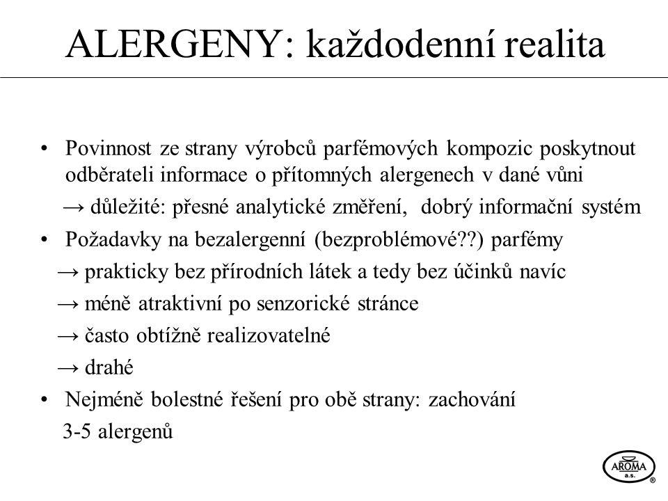 ALERGENY: každodenní realita Povinnost ze strany výrobců parfémových kompozic poskytnout odběrateli informace o přítomných alergenech v dané vůni → dů