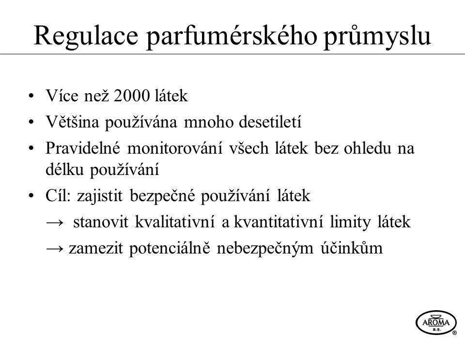 Regulace parfumérského průmyslu Více než 2000 látek Většina používána mnoho desetiletí Pravidelné monitorování všech látek bez ohledu na délku používá