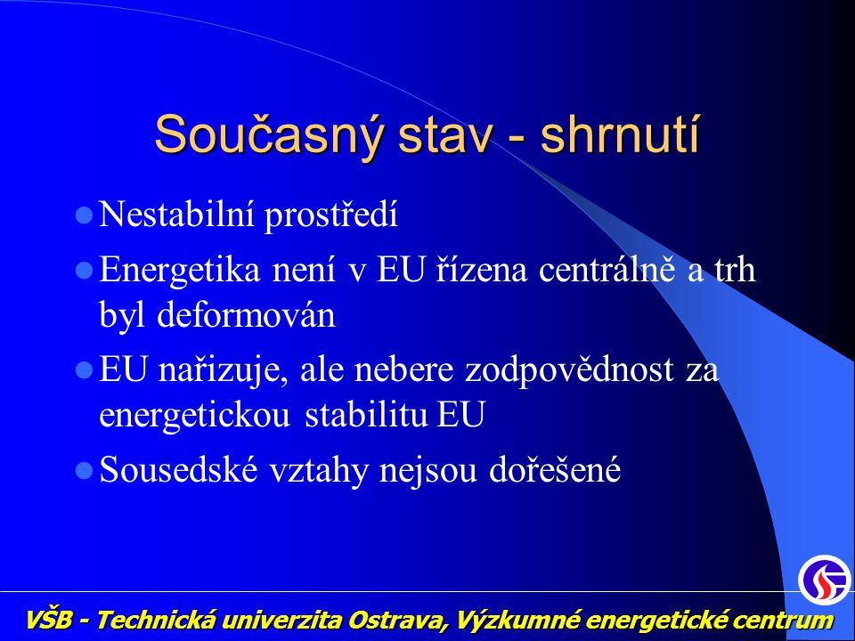 VŠB - Technická univerzita Ostrava, Výzkumné energetické centrum Současný stav - shrnutí Nestabilní prostředí Energetika není v EU řízena centrálně a