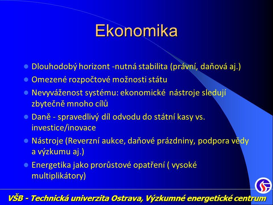 VŠB - Technická univerzita Ostrava, Výzkumné energetické centrum Ekonomika Dlouhodobý horizont -nutná stabilita (právní, daňová aj.) Omezené rozpočtov